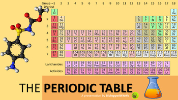 Periodic Table Presentation and Activity Bundle