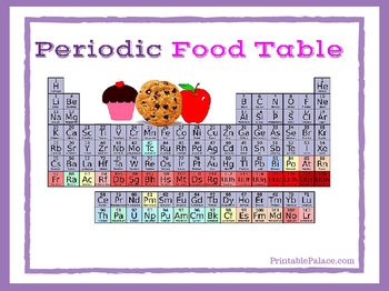 The Periodic Table for a Classroom Party