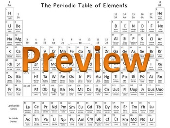 The Periodic Table of Elements Clipart