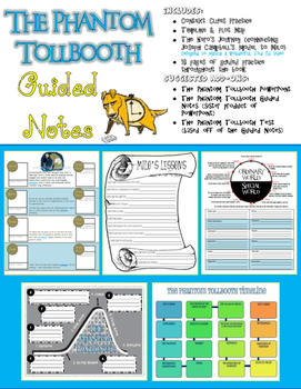 The Phantom Tollbooth Guided Notes (Common Core Aligned)