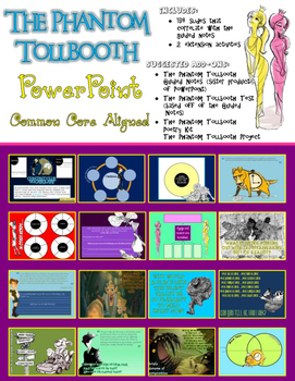 The Phantom Tollbooth PowerPoint (Common Core Aligned)