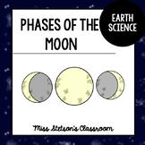 The Phases of the Moon Powerpoint