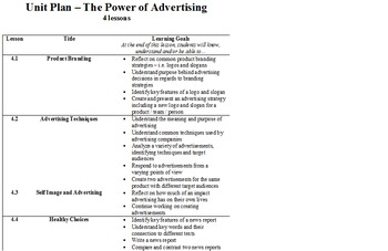 The Power of Advertising- Unit Plan