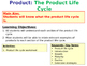 The Product Life Cycle - Marketing Mix - PPT & Worksheet -