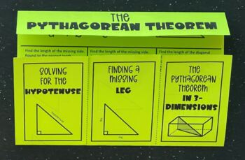 The Pythagorean Theorem (Foldable)
