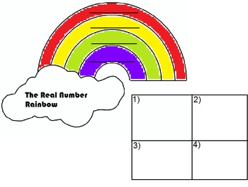 The Real Number Rainbow:  A fresh visual representation