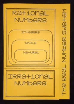 Classify Numbers in The Real Number System (Foldable)
