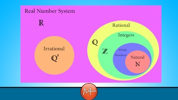 The Real Number System Lecture Video