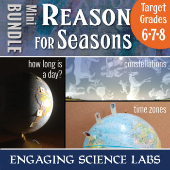 The Reason for the Seasons: Two activities to simulate Ear