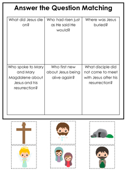 The Resurrection Answer the Question Game. Preschool Bible