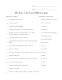 """The Rime of the Ancient Mariner"" by Samuel Taylor Coleridge Quiz"