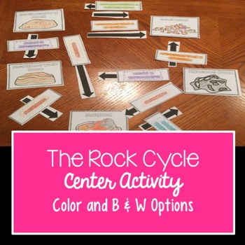 The Rock Cycle Center
