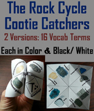 Rock Cycle Activity (Scoot Unit Review Game)