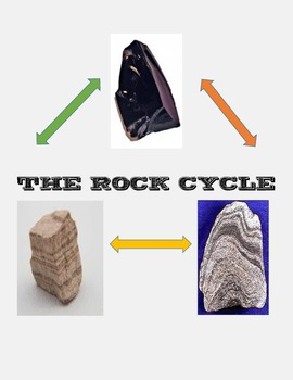 The Rock Cycle Experiment
