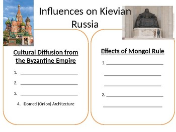 The Russian Revolution: From Absolute Monarchy to Communis
