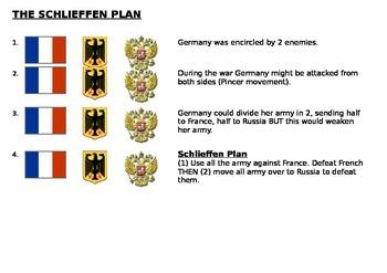 The Schlieffen Plan Diagram Handout