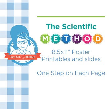 """The Scientific Method - 8.5x11"""" Poster Printables and Slides"""