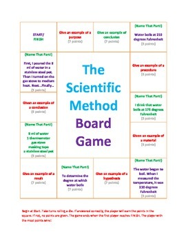 The Scientific Method Board Game