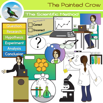 The Scientific Method Clip Art - Lab Setting - Scientist at Work