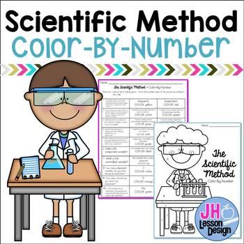 Scientific Method Color-By-Number