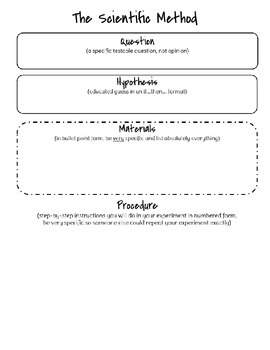 The Scientific Method Lab Sheet