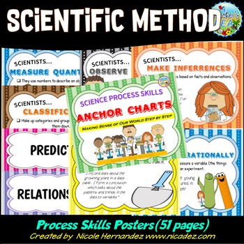 Introduction to Science - Scientific Method and Process Skills
