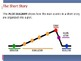 The Short Story - Elements of a Short Story - PowerPoint