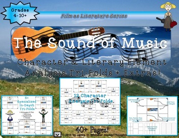 The Sound of Music Character and Literary Element Analysis