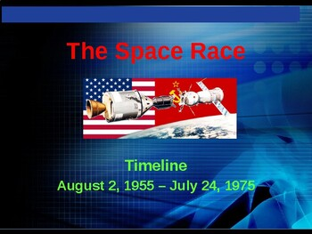The Space Race - Timeline of Events