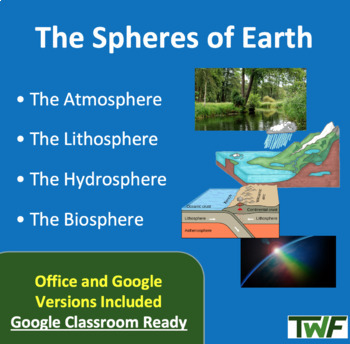 The Spheres of the Earth Lesson - Ecology PowerPoint Lesso