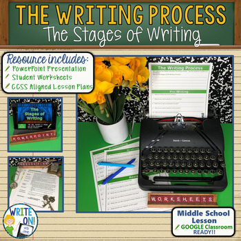 THE WRITING PROCESS / STAGES OF WRITING - Introduction to