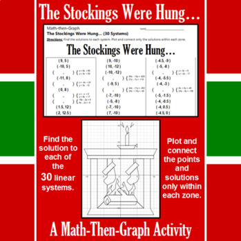 The Stockings Were Hung - 30 Linear Systems & Coordinate G