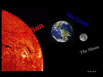 The Sun, The Earth, The Moon
