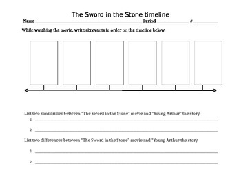 """""""The Sword in the Stone"""" activities: timeline and comparing"""