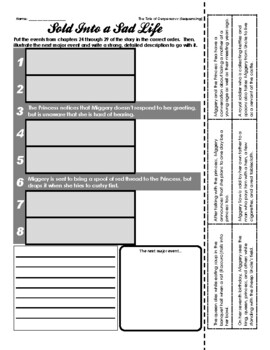 The Tale of Despereaux - Sequencing / Retelling (ch. 24-29)