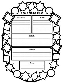 The Talking Eggs Story Map