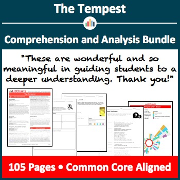 The Tempest – Comprehension and Analysis Bundle