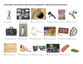 The Things They Carried: ch.1 Understanding characters thr