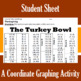 Thanksgiving - Turkey Bowl - A Coordinate Graphing Activity