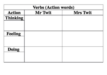 The Twits - Verb Activity Sheet
