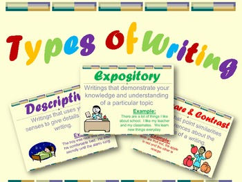 The Types of Writing Posters