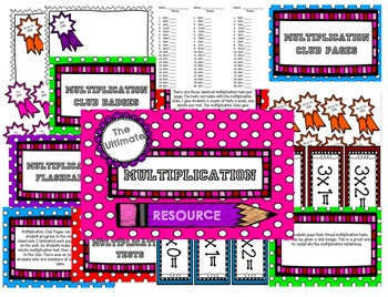 The Ultimate Multiplication Resource
