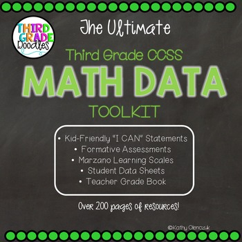 Third Grade Common Core Math Data Toolkit