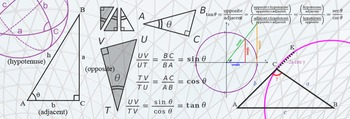 The Unit Circle and Special Angles