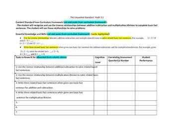 The Unpacked Virginia Standard: Math SOL 3.2