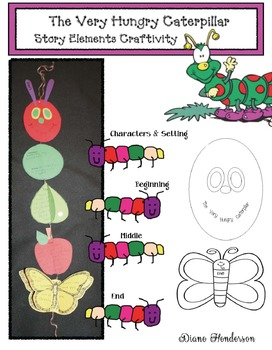 The Very Hungry Caterpillar Story Elements Craftivity
