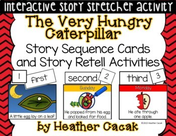 The Very Hungry Caterpillar Story Sequence Retelling Cards