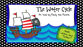 The Water Cycle - Interactive