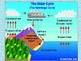The Water Cycle Powerpoint! Colored & Interactive!