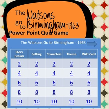 The Watsons Go to Birmingham-1963 Power Point Game (Works
